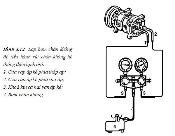 rút chân không hệ thống điện lạnh
