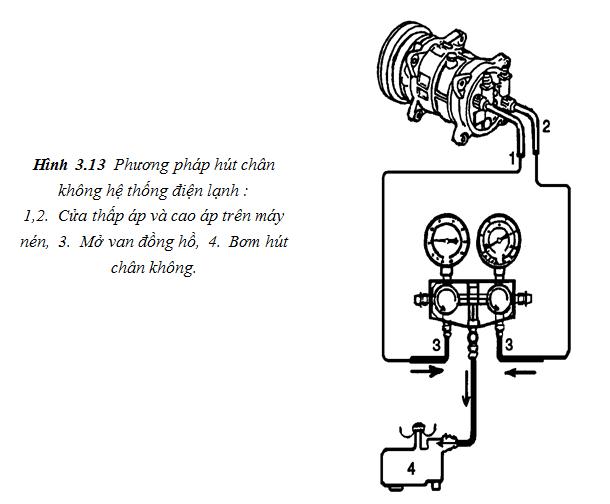 hút chân không hệ thống điện lạnh