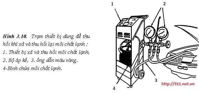 Xả ga hệ thống lạnh có thu môi chất