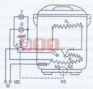 Cách tự sửa nồi cơm điện